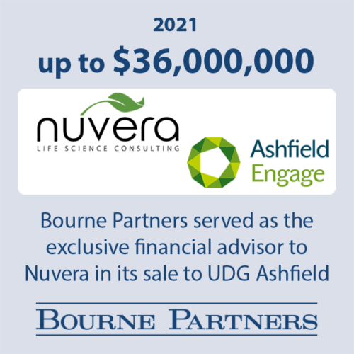 Nuvera UDG 500x500 - Investment Banking